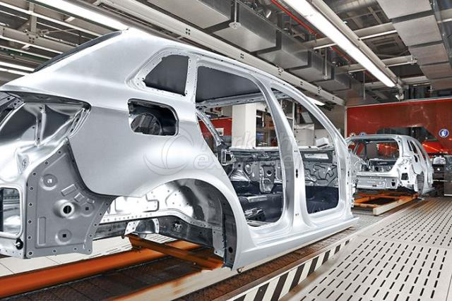 Automotive and Automotive Sub Industry