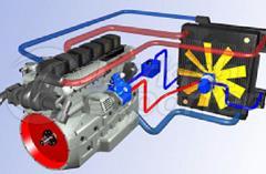 Hydraulic Fan Drive