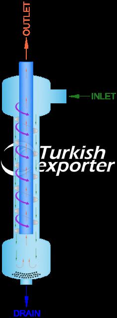 Seperator Filter