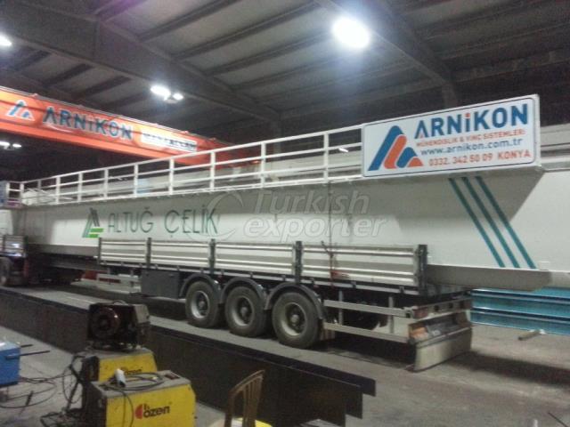 Turkish Gantry Cranes
