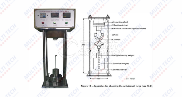 MLT-CW2 Coupler Withdrawel Tester