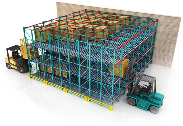 Palet Flow Rack Systems