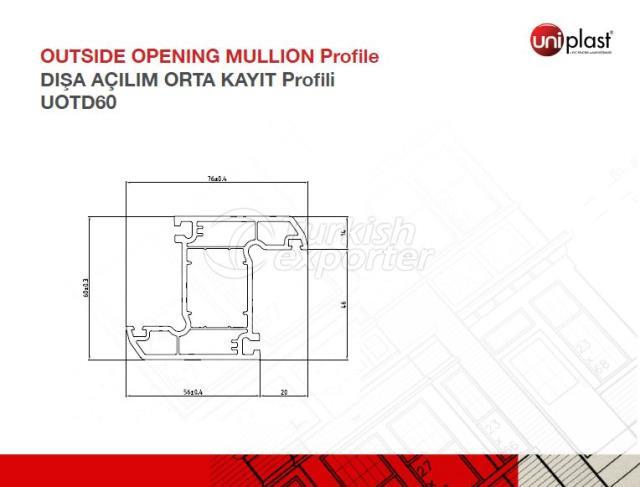 Outside Openining Mullion Profile