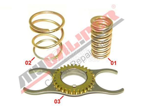 Caliper Gear & Springs Kit Meritor