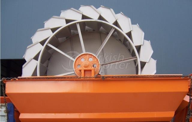 Bucket Wheel Classifier