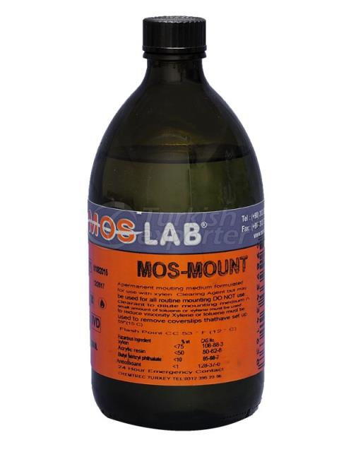 MOS Mounting Medium